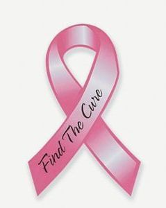 Think Pink Perfumes: Breast Cancer Awareness Month